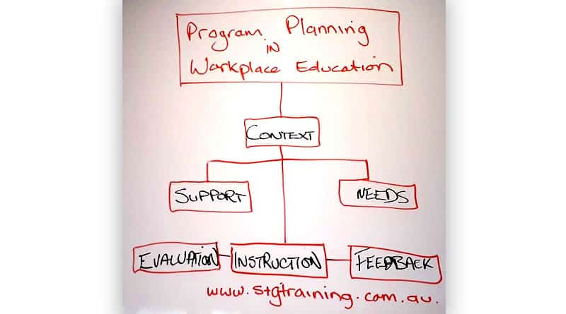 Program Planning in workplace education stg