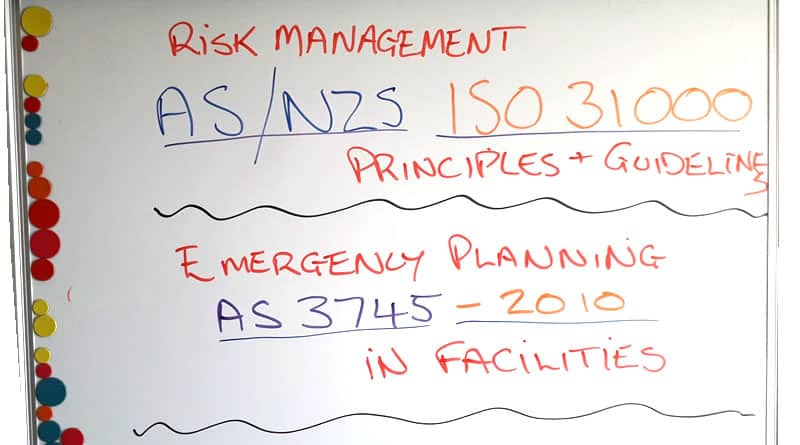 risk management Australian standard