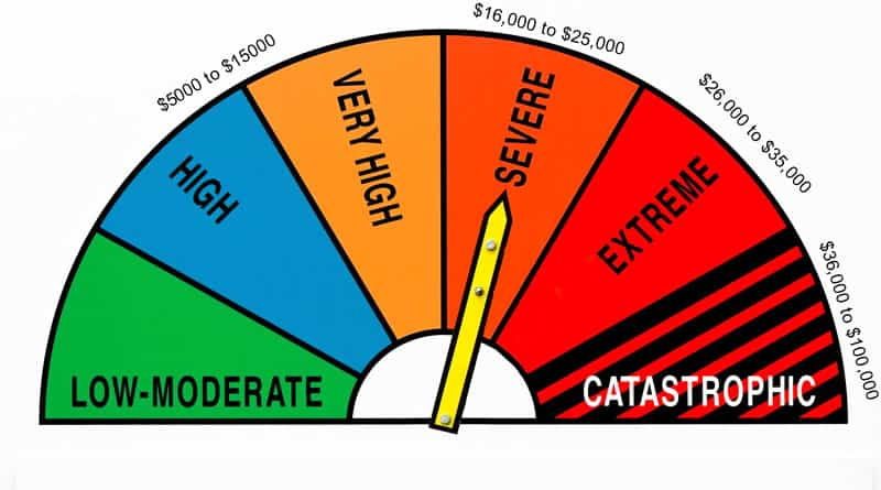 How to Prepare For a Bushfire Part One-03