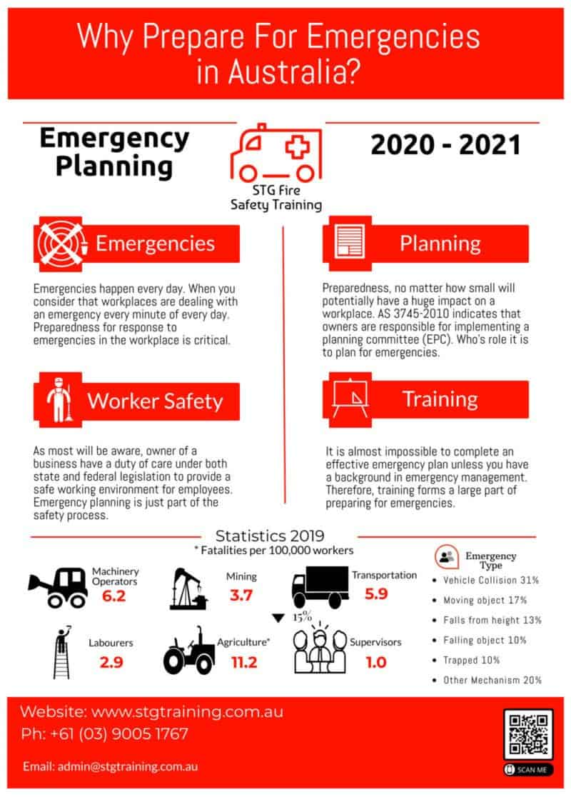 emergency management planning in a business